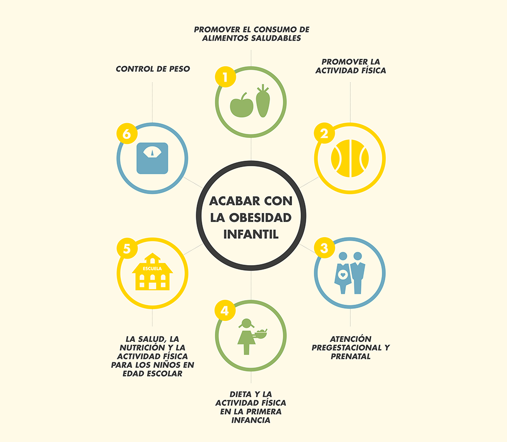 25102016_obesidad_infantil_problematica_creciente_dentro